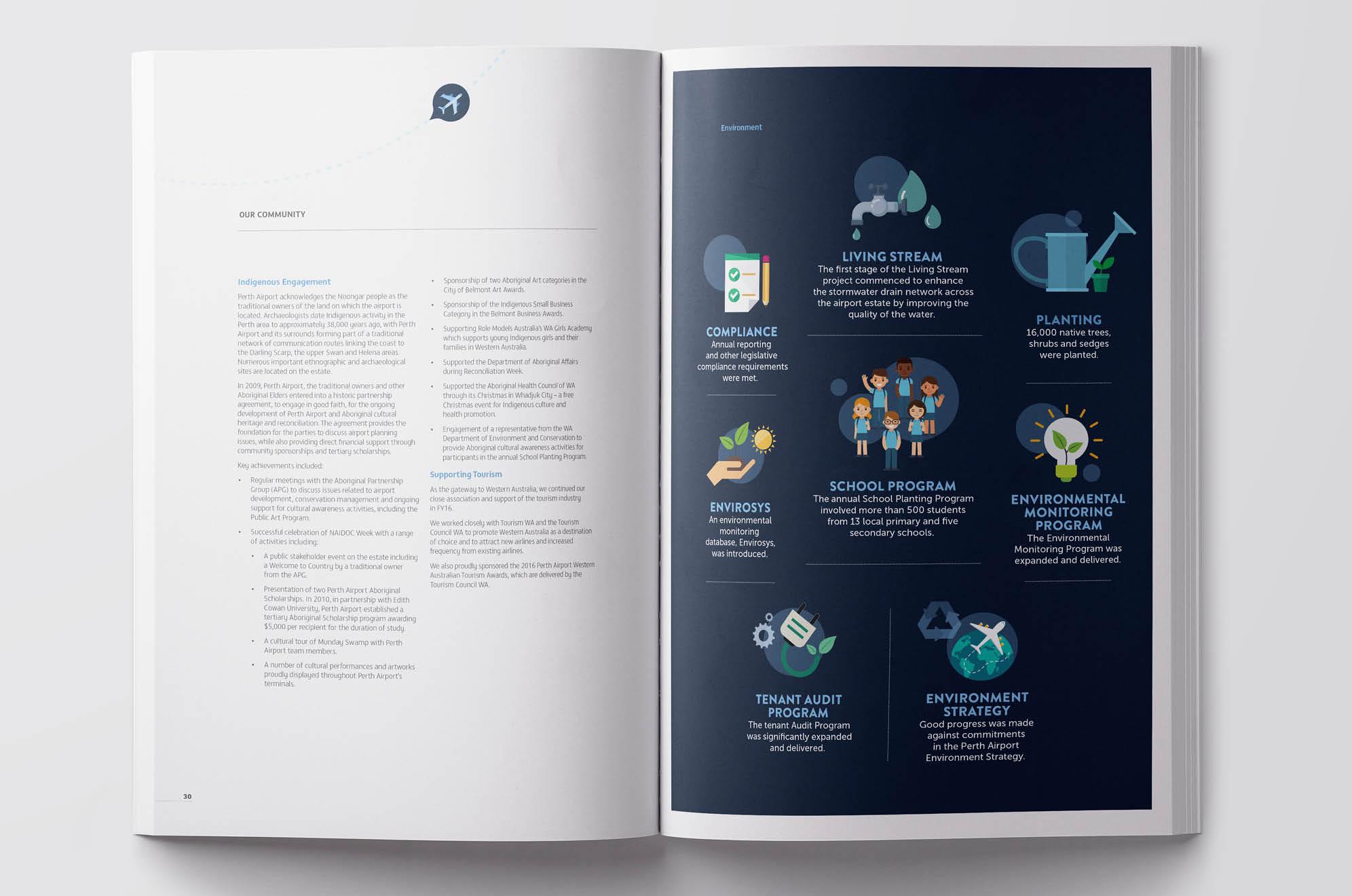 Perth Airport Annual Report Inside Spread